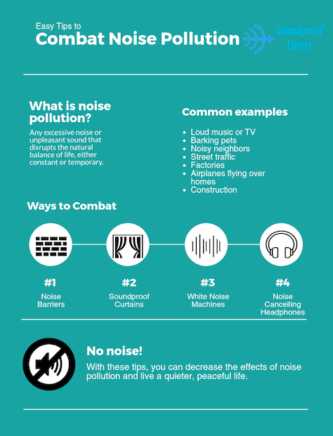 Tips For Combating Noise Pollution Soundproof Direct